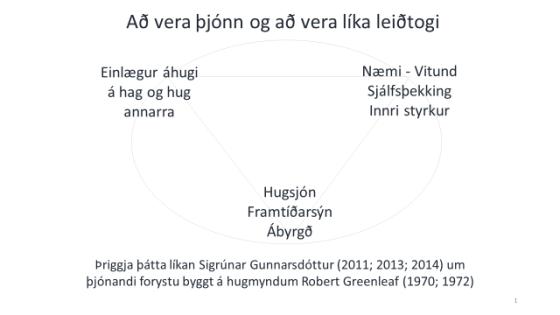 Likan-SigrunarG-Thjonandi-Forysta-Skv-Robert-Greenleaf
